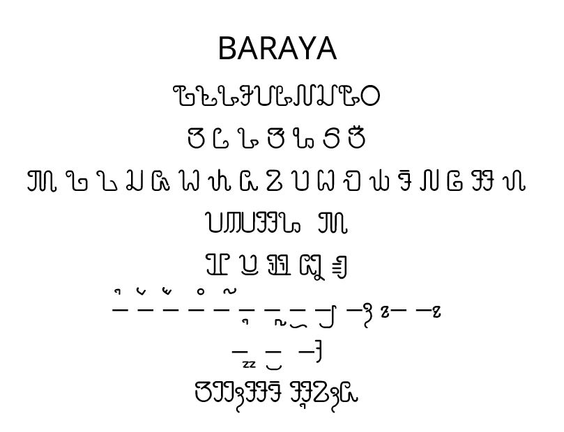Font Sunda: Baraya