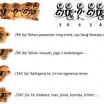 Pembabakan Teks <i>Sanghyang Siksa Kandang Karesian</i> (L 630 & L 624)